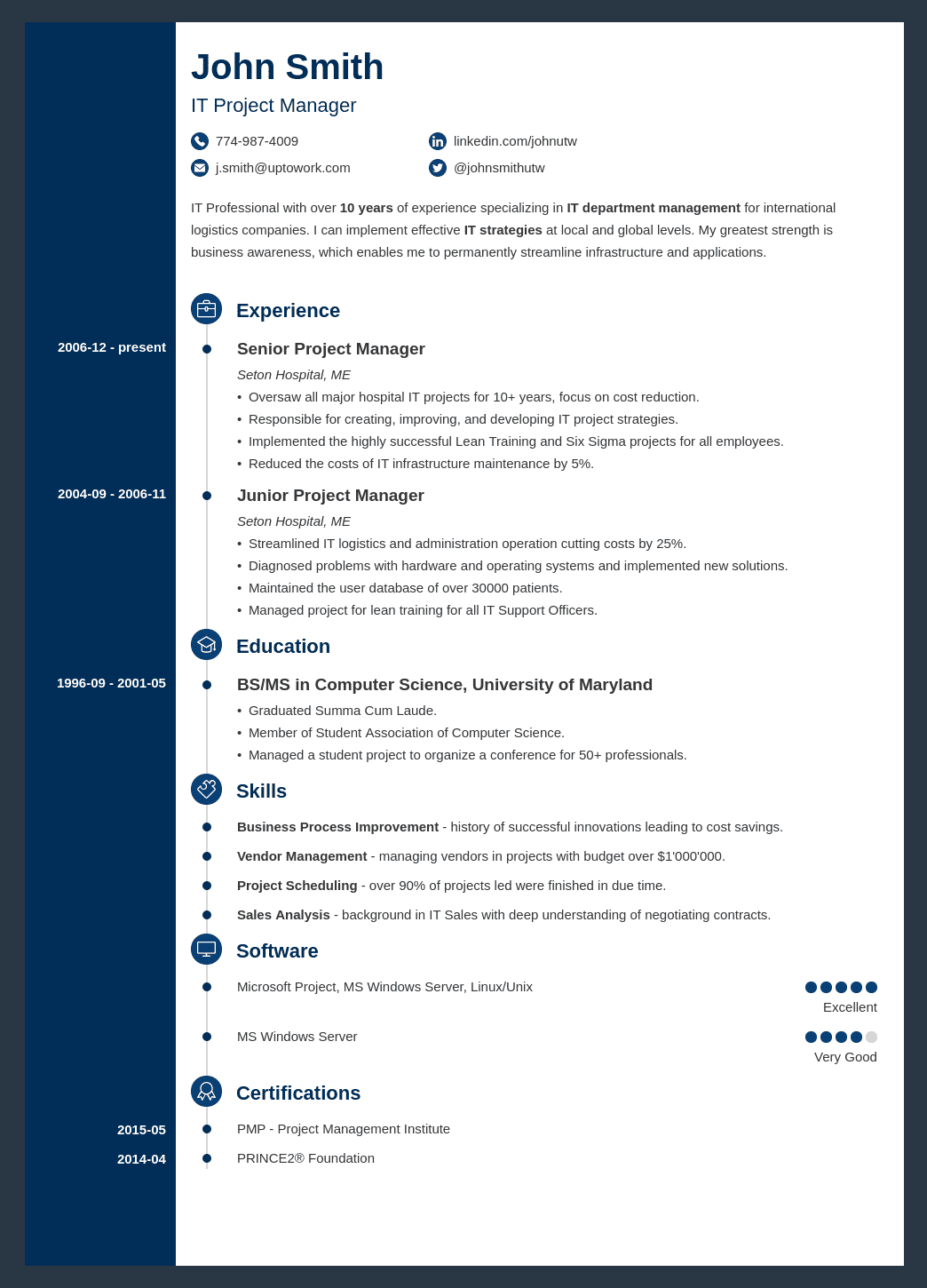one page resume to avoid ways to make hiring managers hate your resume