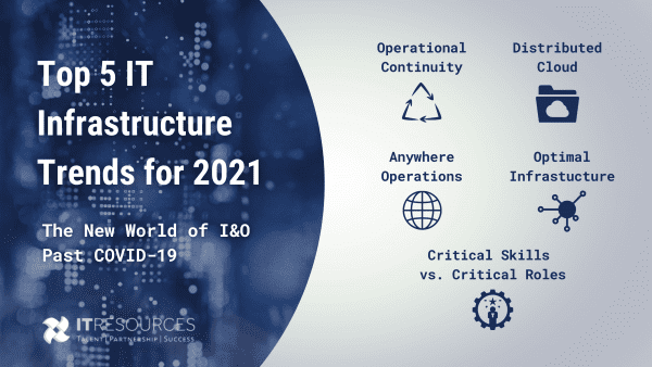 graphic of top 5 infrastructure trends for 2021
